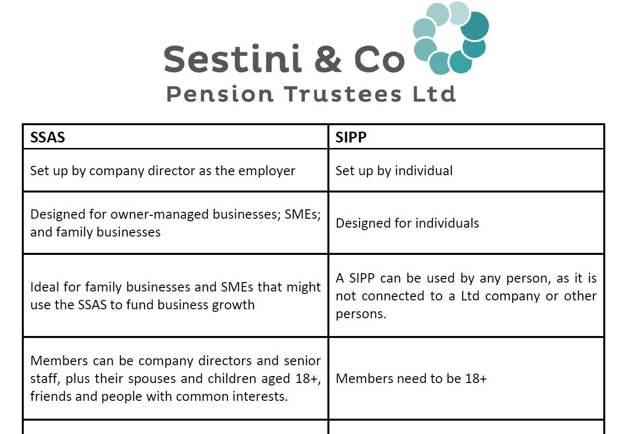 Sestini & Co Pension | Sestini & Co | Tax and business
